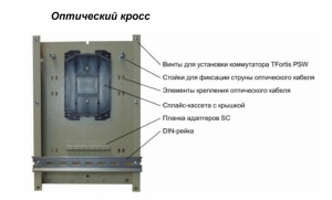 Шкаф TFortis CrossBox-1