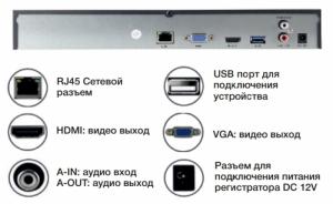 IP видеорегистратор DIVISAT DVN-6725