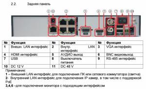 IP видеорегистратор SPYMAX RI-2M8-P