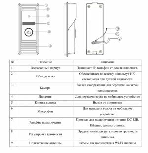 IP-домофон Satvision SVM-IP100W