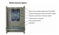 Шкаф TFortis CrossBox-3