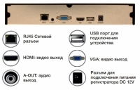 IP видеорегистратор DIVISAT DVN-9725