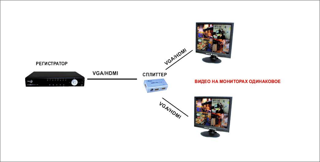 Как установить разные картинки на два монитора 14