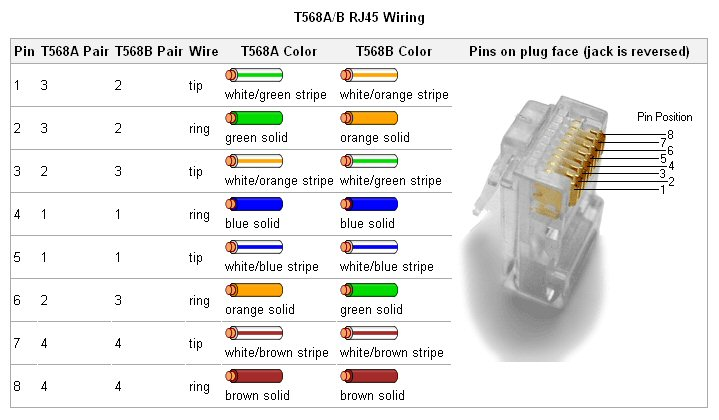 poe wiring diagram with 4 Pitanie Kamer Po Poe on Revit Wheres My Camera Gone moreover Omnitron Over es  work Distance Limitations To Ip Cameras Powered By Poe likewise Poe Ip Camera Wiring Diagram together with Bob Smith Termination With Poe in addition Power Over Ether  Wall Mount Poe Injector Midspan W Integral Power Supply 48vdc 24 Watt.